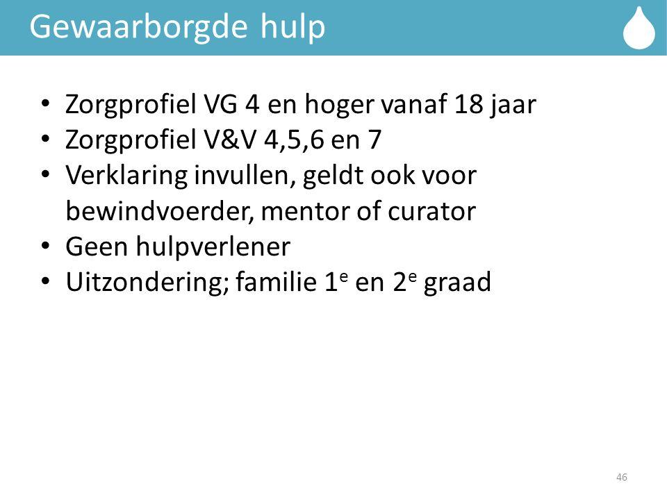 Titelbalk Zorgprofiel VG 4 en hoger vanaf 18 jaar Zorgprofiel V&V 4,5,6 en 7 Verklaring invullen, geldt ook voor bewindvoerder, mentor of curator Geen