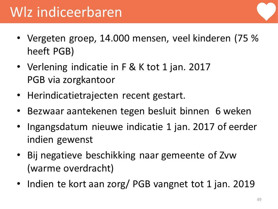 Wlz indiceerbaren Vergeten groep, 14.000 mensen, veel kinderen (75 % heeft PGB) Verlening indicatie in F & K tot 1 jan. 2017 PGB via zorgkantoor Herin