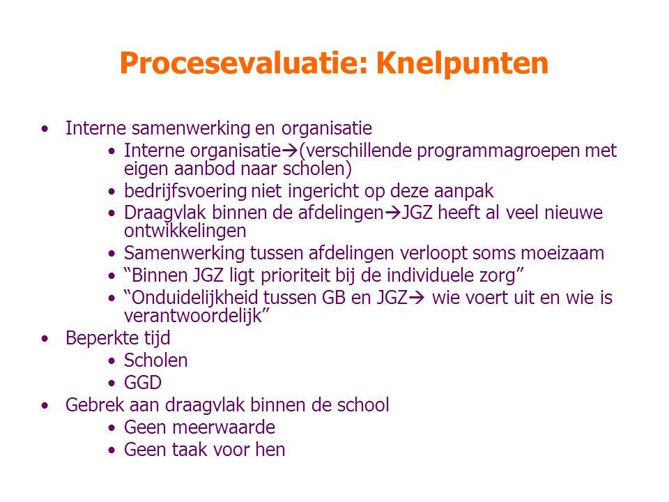 Procesevaluatie: Knelpunten Interne samenwerking en organisatie Interne organisatie  (verschillende programmagroepen met eigen aanbod naar scholen) b
