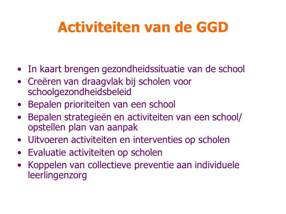 Activiteiten van de GGD In kaart brengen gezondheidssituatie van de school Creëren van draagvlak bij scholen voor schoolgezondheidsbeleid Bepalen prioriteiten van een school Bepalen strategieën en activiteiten van een school/ opstellen plan van aanpak Uitvoeren activiteiten en interventies op scholen Evaluatie activiteiten op scholen Koppelen van collectieve preventie aan individuele leerlingenzorg