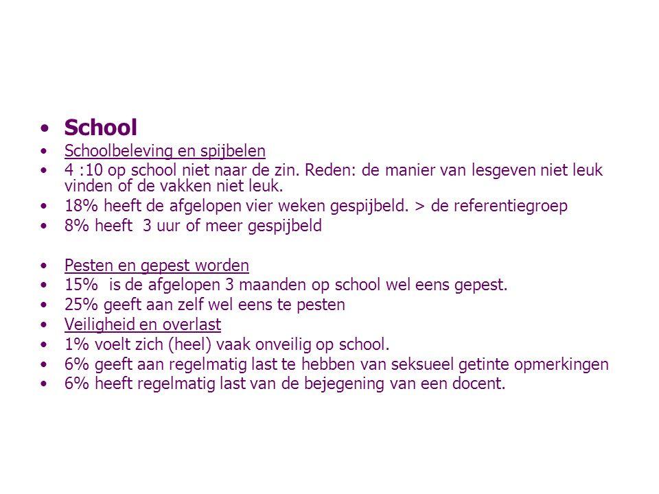 School Schoolbeleving en spijbelen 4 :10 op school niet naar de zin.