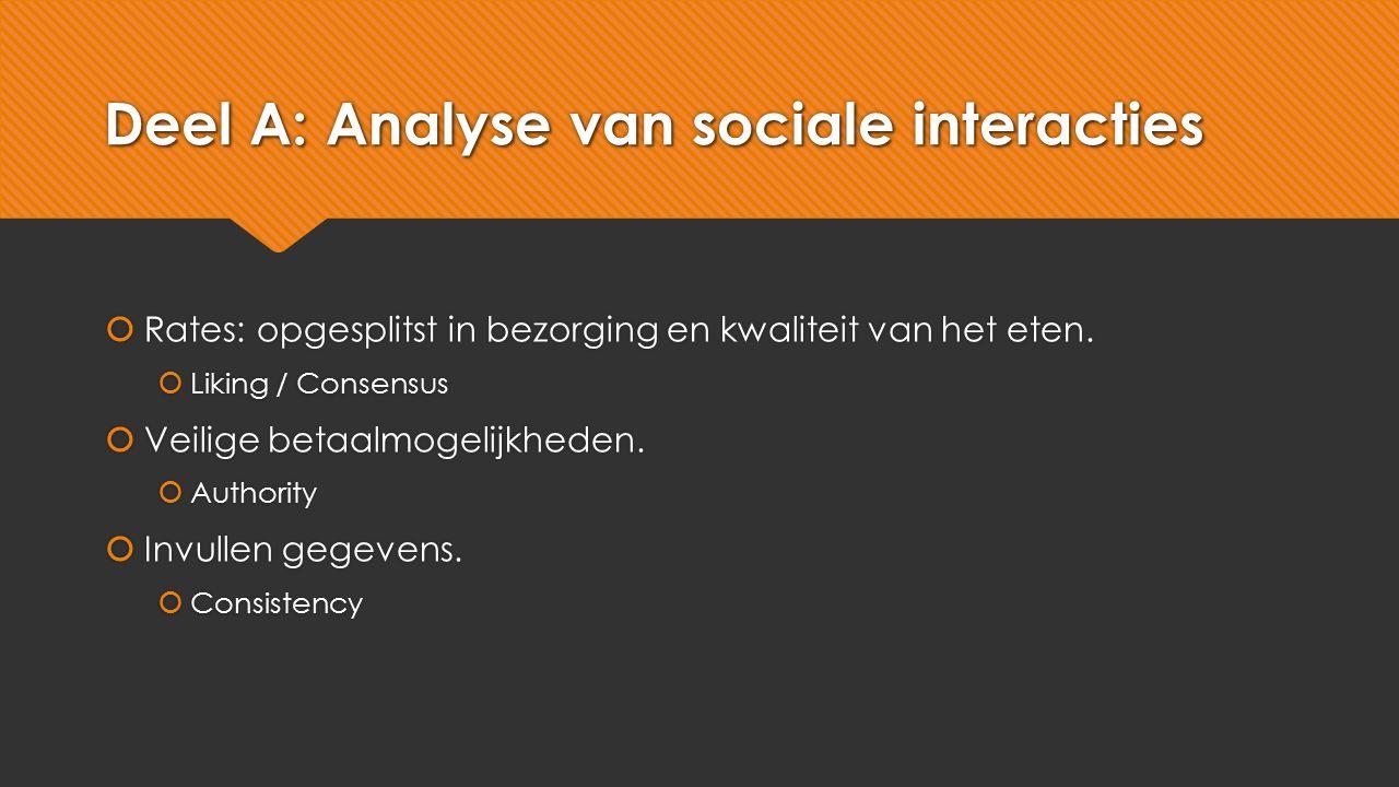 Deel A: Analyse van sociale interacties  Rates: opgesplitst in bezorging en kwaliteit van het eten.  Liking / Consensus  Veilige betaalmogelijkhede