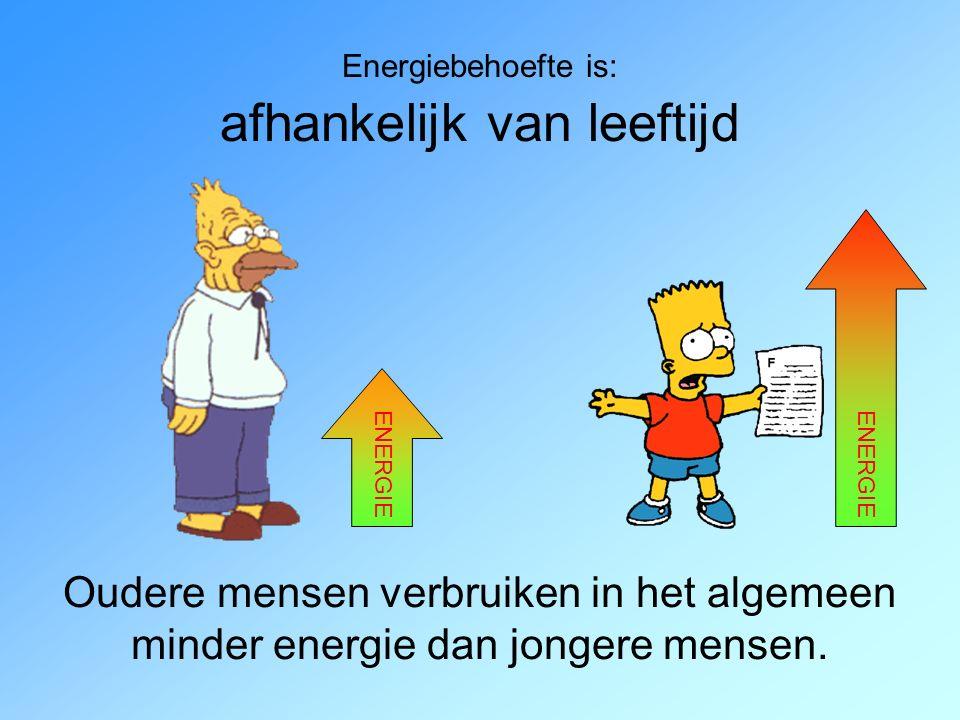 Energiebehoefte is: afhankelijk van leeftijd Oudere mensen verbruiken in het algemeen minder energie dan jongere mensen.