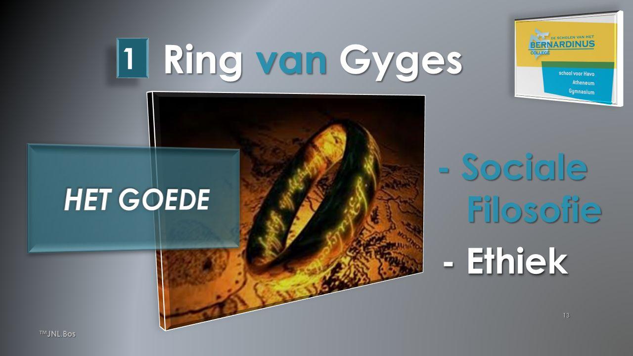13 Ring van Gyges ™JNL.Bos - Ethiek - Sociale Filosofie Filosofie 1 1
