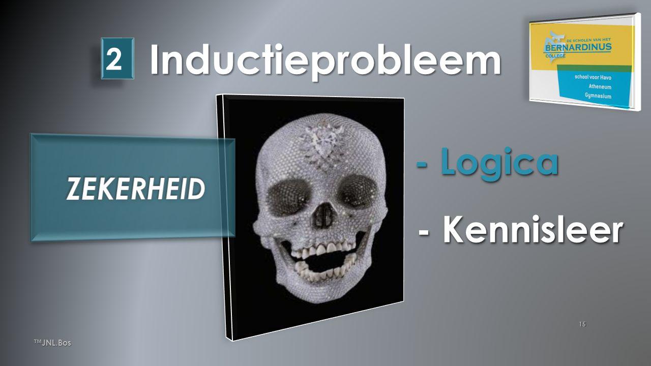 15 Inductieprobleem ™JNL.Bos - Logica - Kennisleer 2 2
