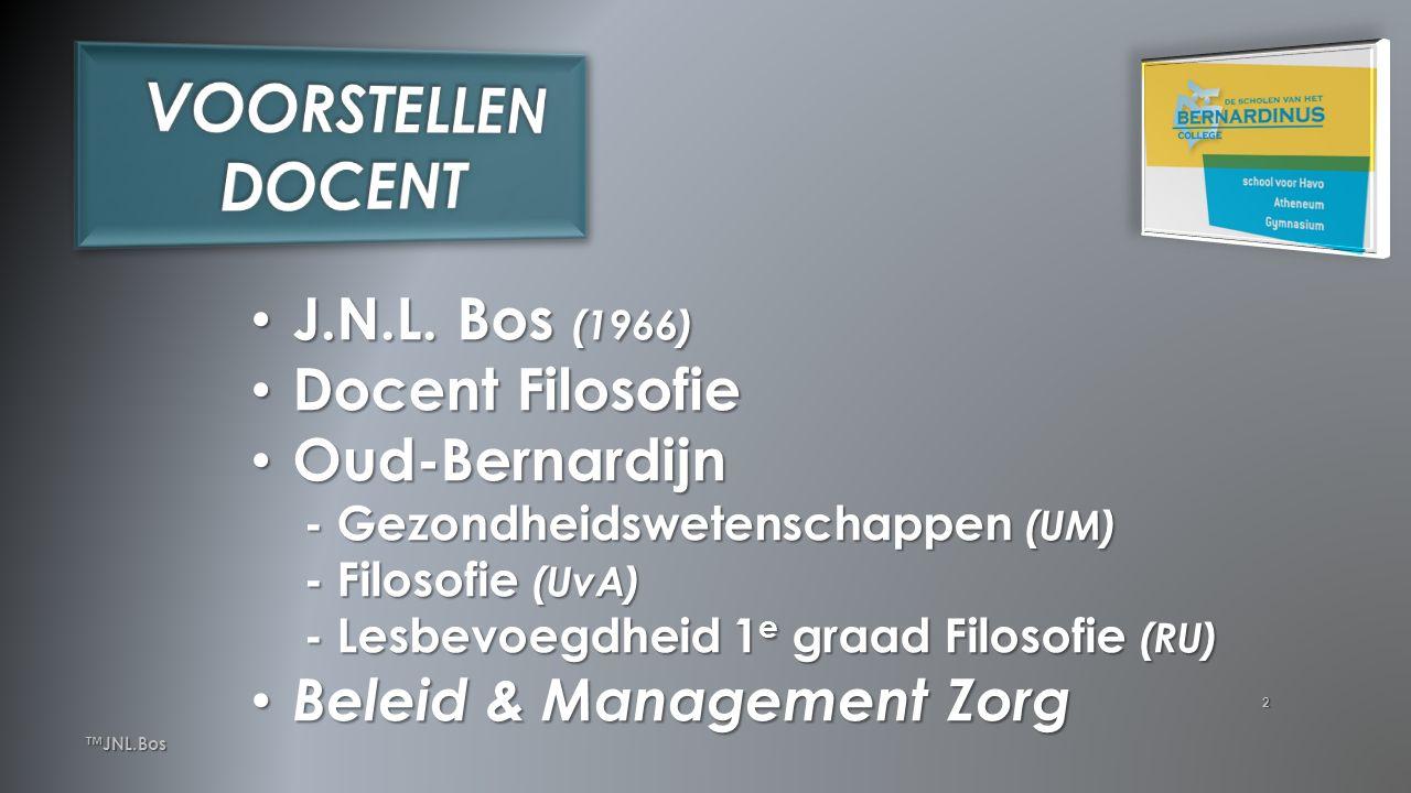 2 ™JNL.Bos J.N.L.Bos (1966) J.N.L.