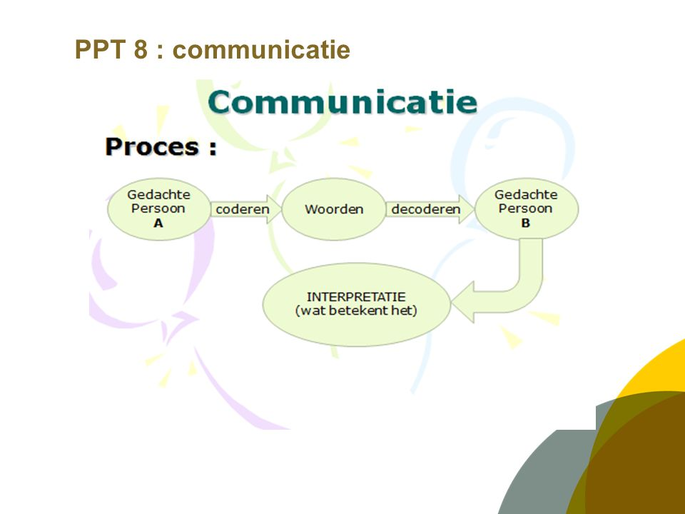 PPT 8 : communicatie