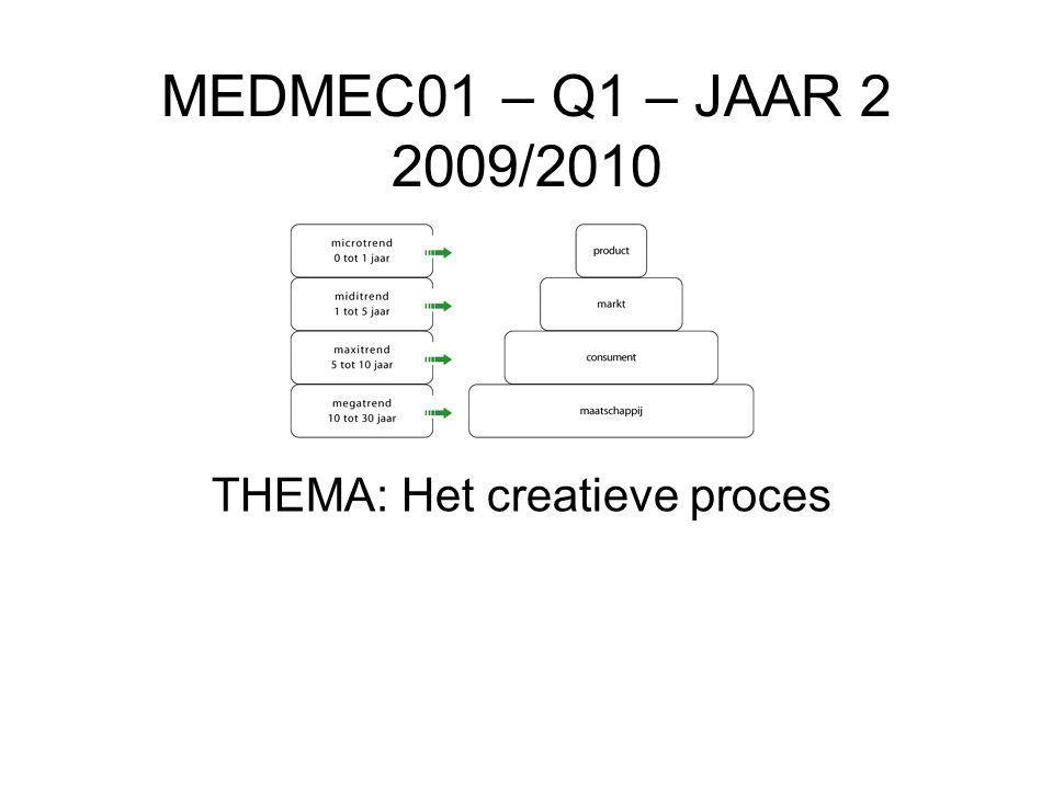 MEDMEC01 – Q1 – JAAR 2 2009/2010 THEMA: Het creatieve proces