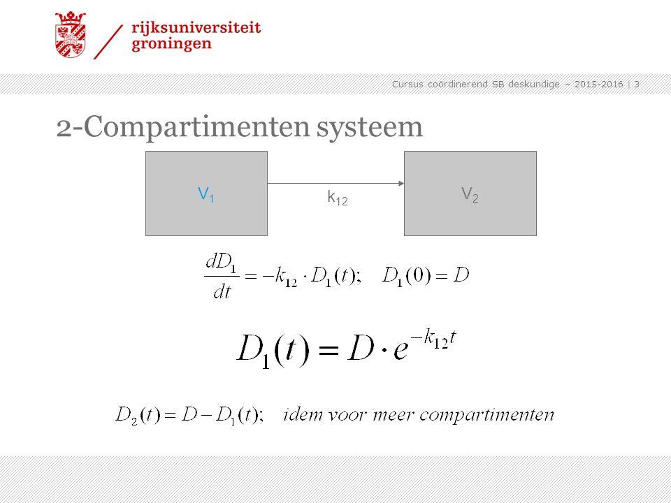 Cursus coördinerend SB deskundige – 2015-2016 | 4 Speciaal 2-Compartimenten systeem V1V1 'K' V2V2 k 12 (speciaal geval: constante toevoer naar V 1 ; K is het productietempo)