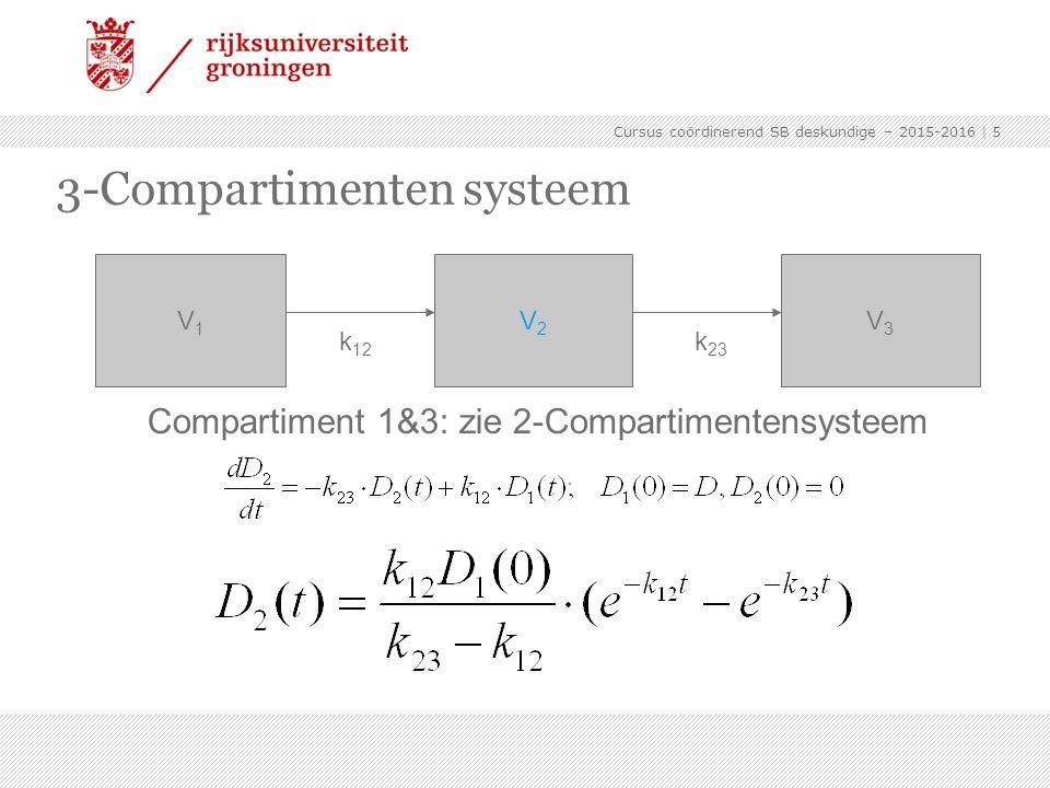 Cursus coördinerend SB deskundige – 2015-2016 | 6 Grensgevallen compartiment 2 - I › Indicatie verhouding: k 23 > 5k 12 › Voor k 12 t << 1 geldt dat toevoer uit compartiment 1 nagenoeg constant is: K=k 12 D V1V1 V2V2 k 12 <<k 23 V3V3 k 23