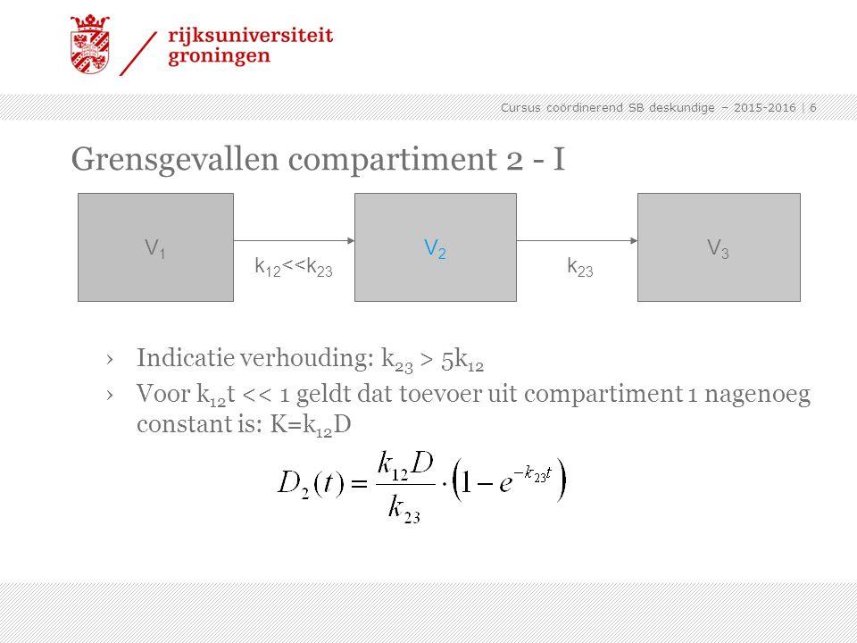 Cursus coördinerend SB deskundige – 2015-2016 | 7 Grensgevallen compartiment 2 - I › Voor k 12 t > 1 (òf k 23 t > ~2) geldt dat de hoeveelheid in compartiment 2 verloopt met de overgangsconstante uit compartiment 1.