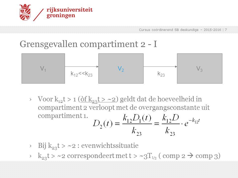 Cursus coördinerend SB deskundige – 2015-2016 | 8 Grensgevallen compartiment 2 - I › Activiteit is # deeltjes dat per tijdseenheid 'uitstroomt': ›In evenwicht geldt  uitstroom uit compartiment 1 is gelijk aan uitstroom uit compartiment 2, ofwel  Activiteit van beide compartiment is gelijk