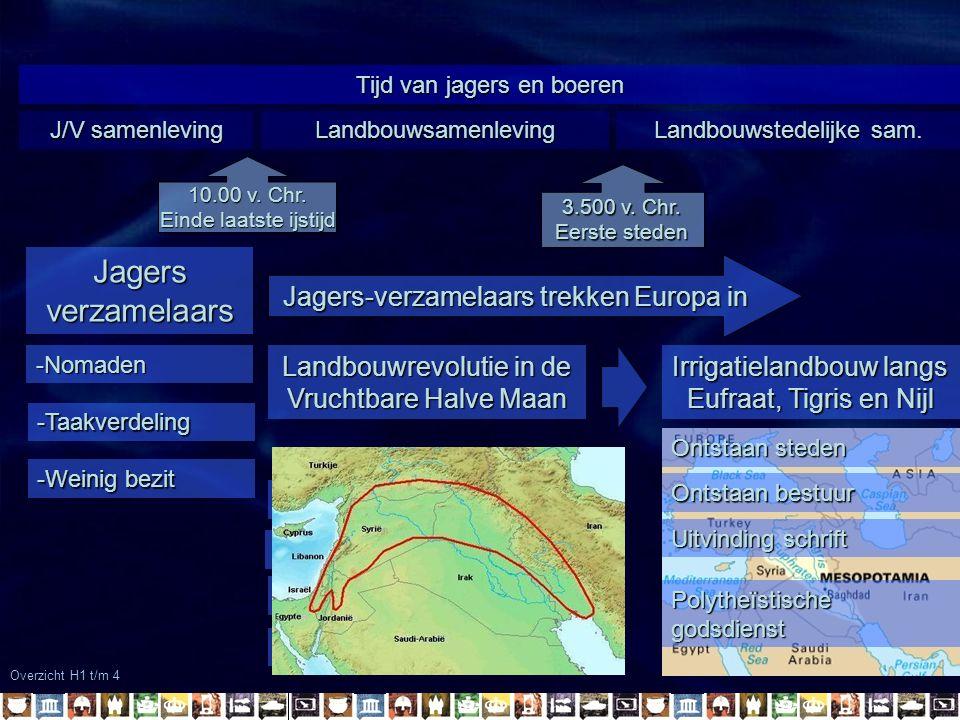 Jagers-verzamelaars trekken Europa in Overzicht H1 t/m 4 Tijd van jagers en boeren J/V samenleving Landbouwsamenleving Landbouwstedelijke sam. 10.00 v