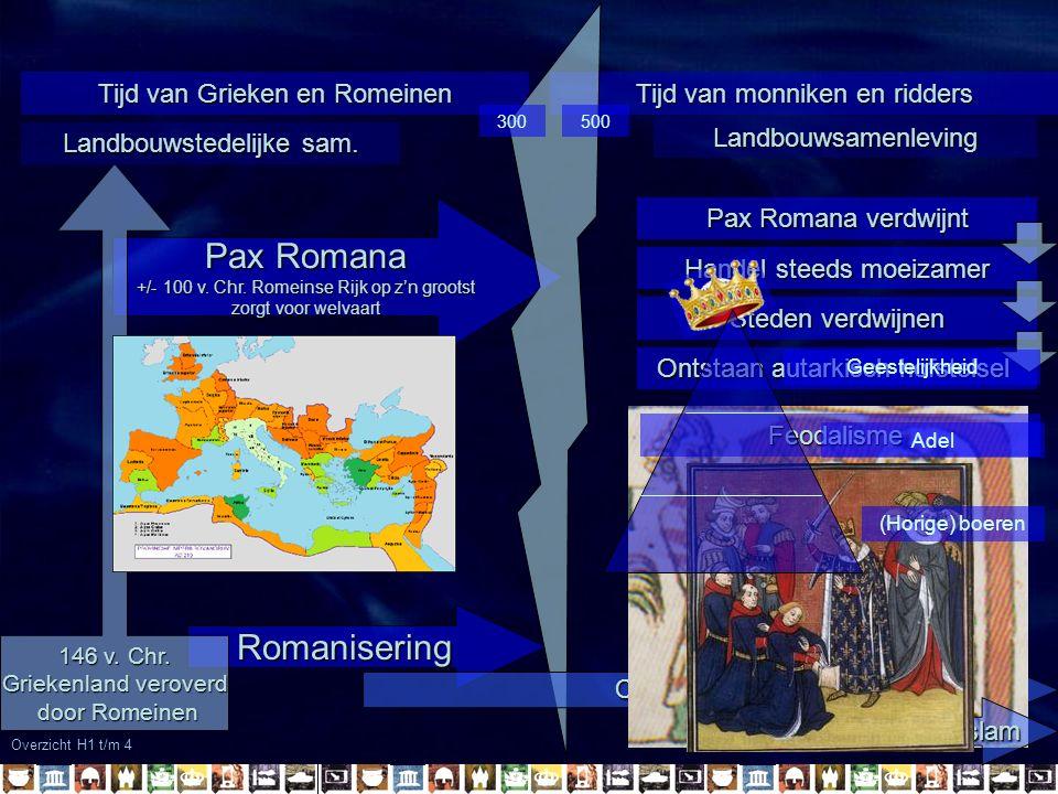 Pax Romana +/- 100 v. Chr. Romeinse Rijk op z'n grootst zorgt voor welvaart Romanisering Overzicht H1 t/m 4 Tijd van Grieken en Romeinen Tijd van monn