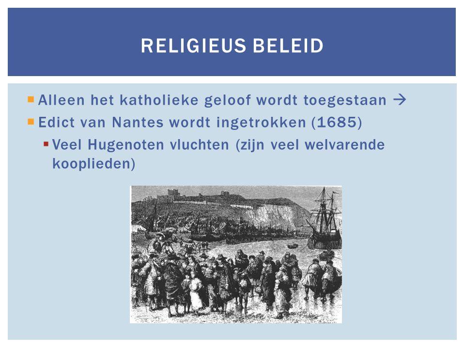  Alleen het katholieke geloof wordt toegestaan   Edict van Nantes wordt ingetrokken (1685)  Veel Hugenoten vluchten (zijn veel welvarende kooplied