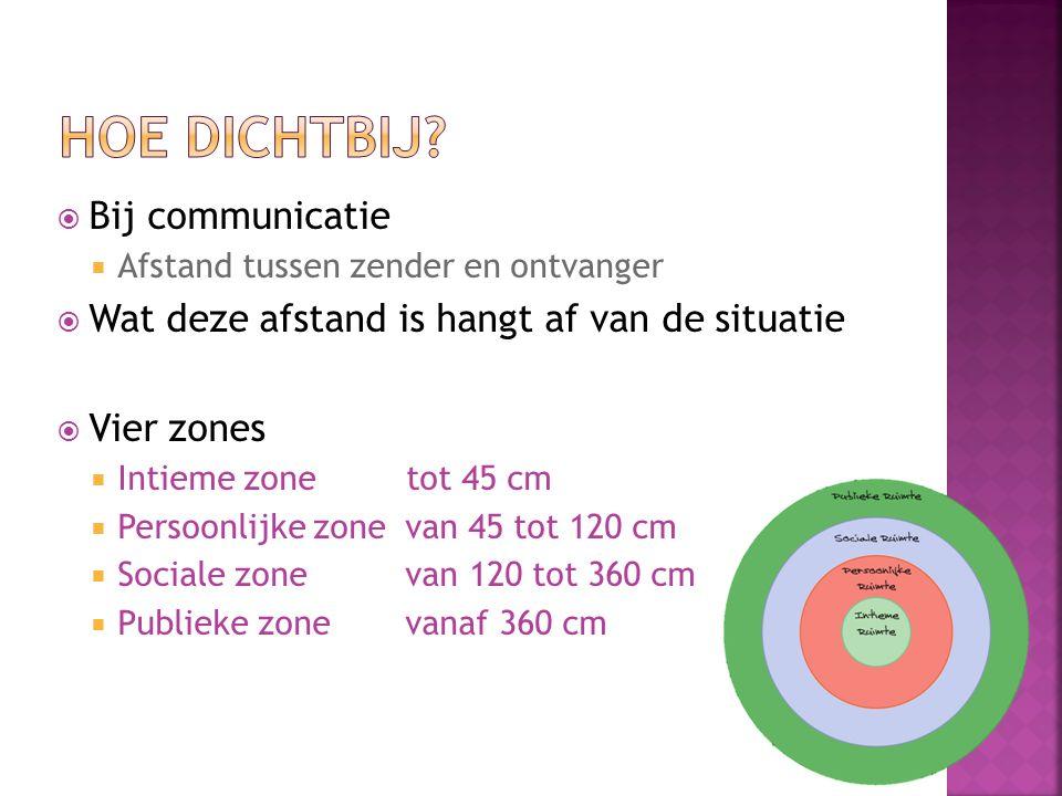  Bij communicatie  Afstand tussen zender en ontvanger  Wat deze afstand is hangt af van de situatie  Vier zones  Intieme zone tot 45 cm  Persoon