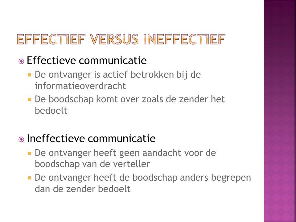  Effectieve communicatie  De ontvanger is actief betrokken bij de informatieoverdracht  De boodschap komt over zoals de zender het bedoelt  Ineffe