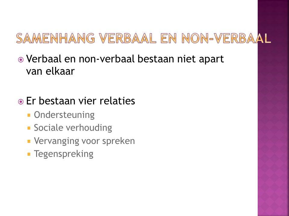  Verbaal en non-verbaal bestaan niet apart van elkaar  Er bestaan vier relaties  Ondersteuning  Sociale verhouding  Vervanging voor spreken  Teg