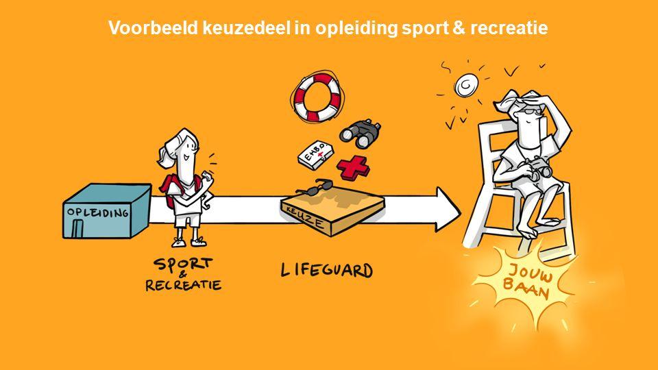 Voorbeeld keuzedeel in opleiding sport & recreatie