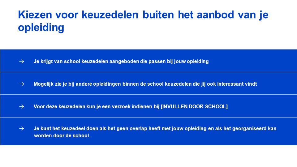 Kiezen voor keuzedelen buiten het aanbod van je opleiding → Je krijgt van school keuzedelen aangeboden die passen bij jouw opleiding → Mogelijk zie je