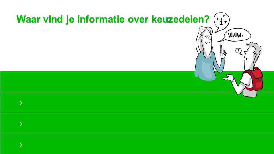 Waar vind je informatie over keuzedelen? → → →