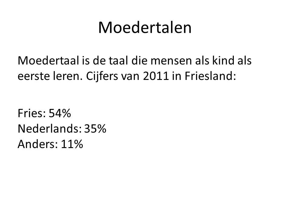 Moedertalen Moedertaal is de taal die mensen als kind als eerste leren.