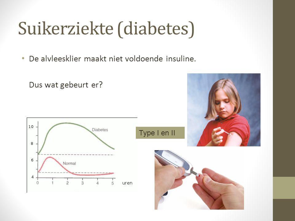 Suikerziekte (diabetes) De alvleesklier maakt niet voldoende insuline. Dus wat gebeurt er? Type I en II