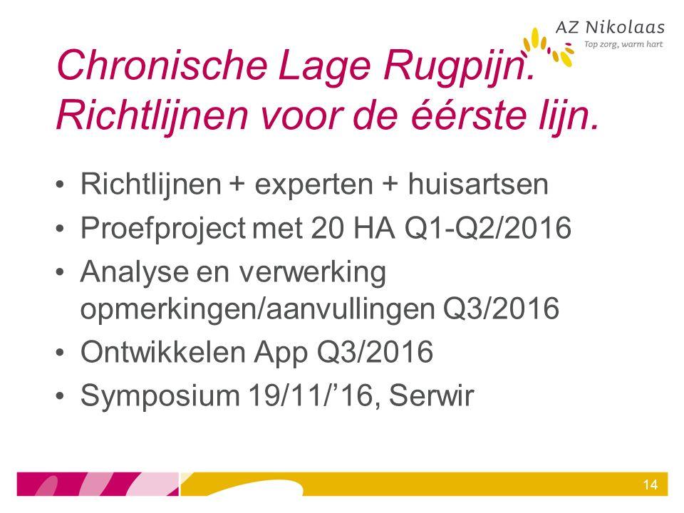 14 Chronische Lage Rugpijn. Richtlijnen voor de éérste lijn. Richtlijnen + experten + huisartsen Proefproject met 20 HA Q1-Q2/2016 Analyse en verwerki