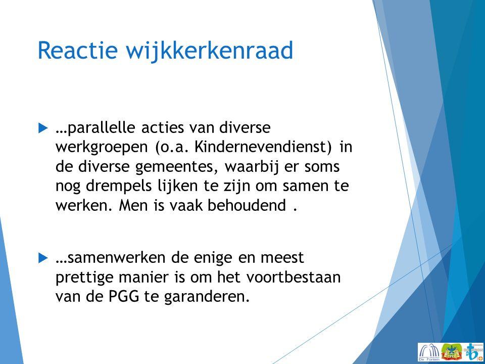 Reactie wijkkerkenraad  …parallelle acties van diverse werkgroepen (o.a.