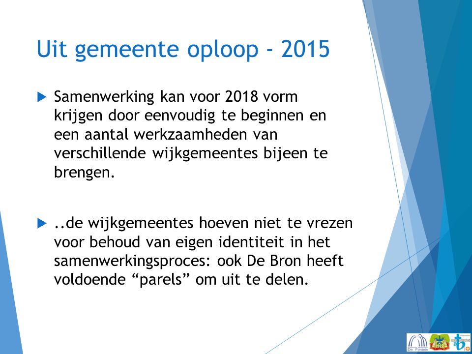 Uit gemeente oploop - 2015  Samenwerking kan voor 2018 vorm krijgen door eenvoudig te beginnen en een aantal werkzaamheden van verschillende wijkgemeentes bijeen te brengen.