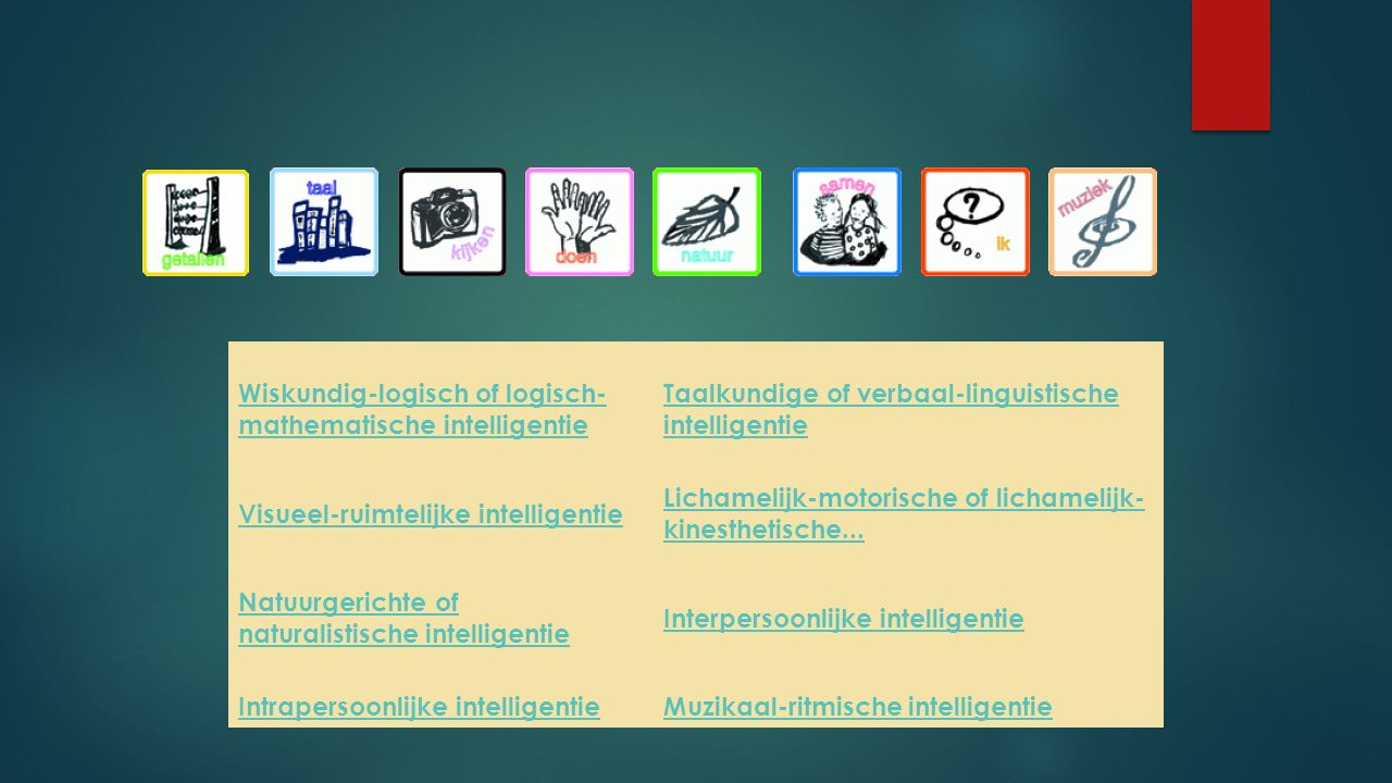 Wiskundig-logisch of logisch- mathematische intelligentie Taalkundige of verbaal-linguistische intelligentie Visueel-ruimtelijke intelligentie Lichamelijk-motorische of lichamelijk- kinesthetische...