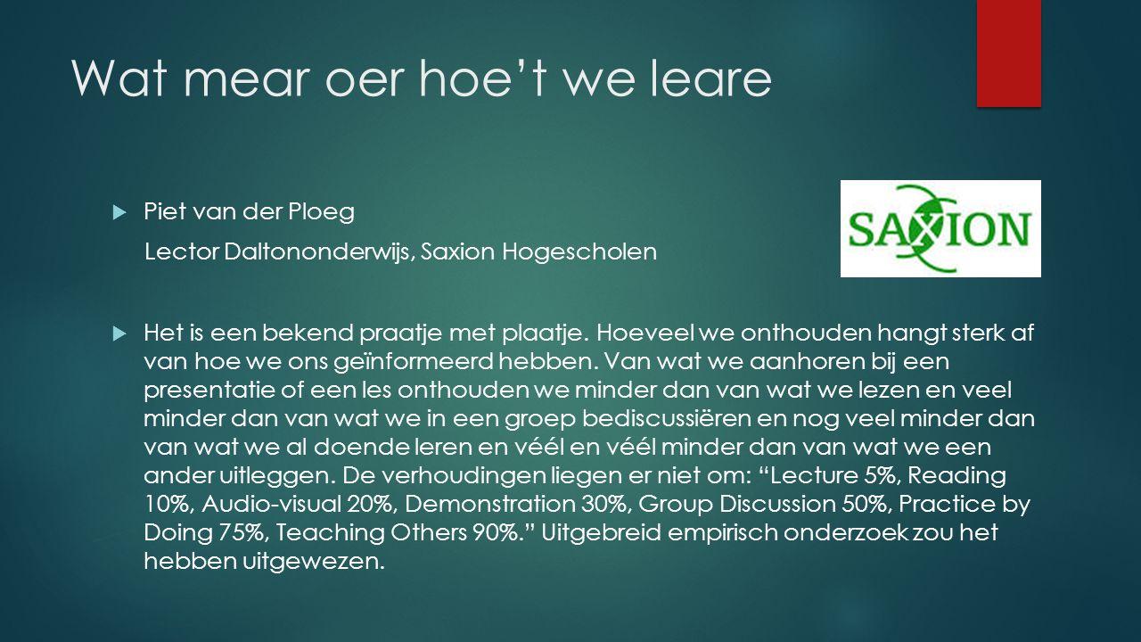 Wat mear oer hoe't we leare  Piet van der Ploeg Lector Daltononderwijs, Saxion Hogescholen  Het is een bekend praatje met plaatje.