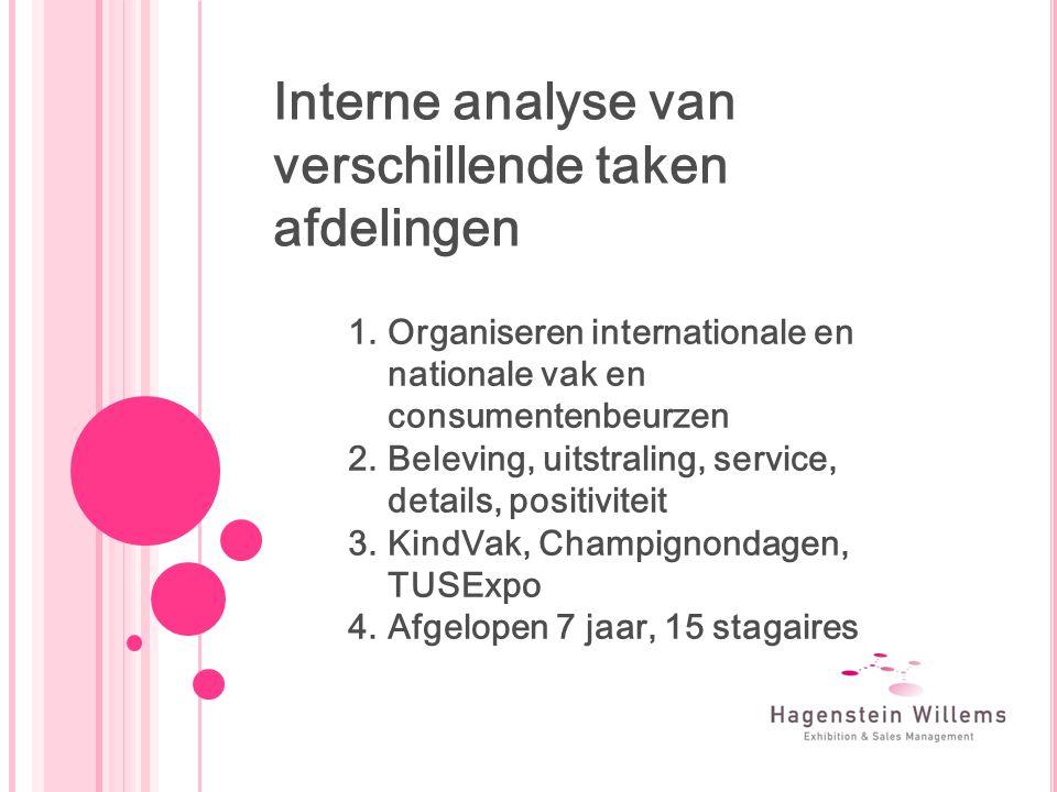 Interne analyse van verschillende taken afdelingen 1.Organiseren internationale en nationale vak en consumentenbeurzen 2.Beleving, uitstraling, servic