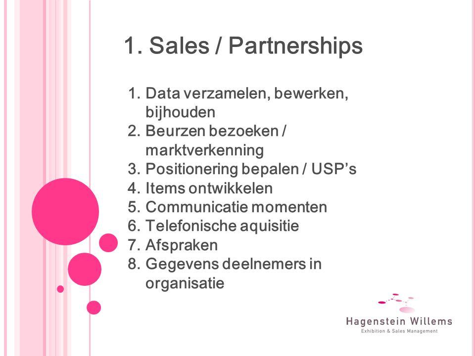 1. Sales / Partnerships 1.Data verzamelen, bewerken, bijhouden 2.Beurzen bezoeken / marktverkenning 3.Positionering bepalen / USP's 4.Items ontwikkele