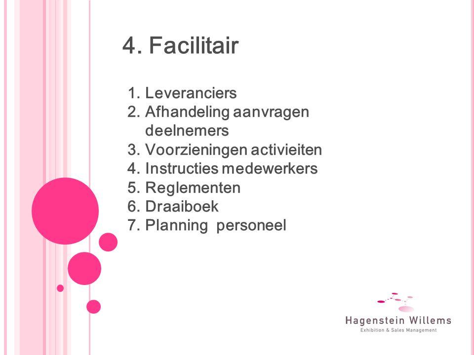 4. Facilitair 1.Leveranciers 2.Afhandeling aanvragen deelnemers 3.Voorzieningen activieiten 4.Instructies medewerkers 5.Reglementen 6.Draaiboek 7.Plan