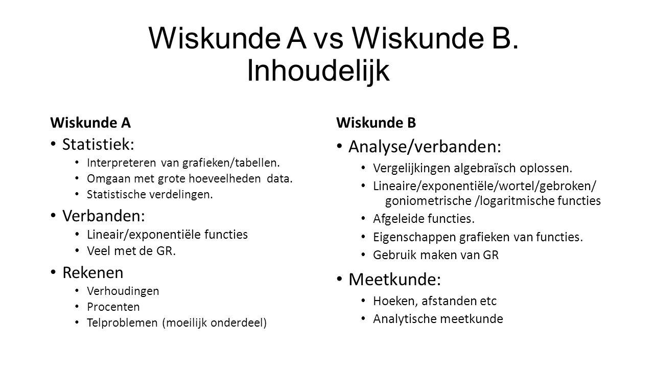 Wiskunde A vs Wiskunde B.Inhoudelijk Wiskunde A Statistiek: Interpreteren van grafieken/tabellen.