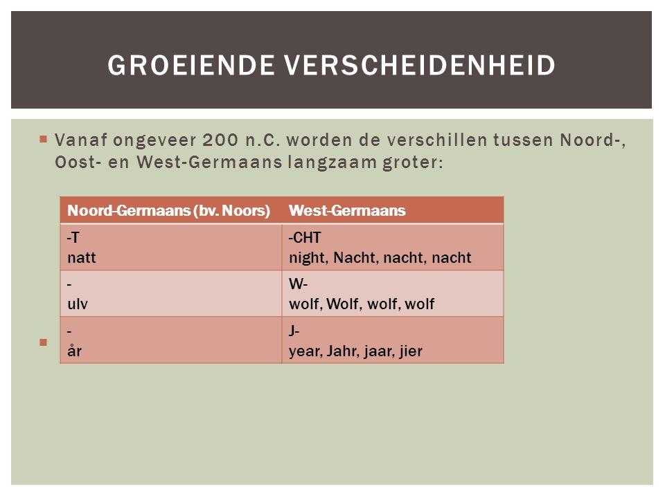  Vanaf ongeveer 200 n.C. worden de verschillen tussen Noord-, Oost- en West-Germaans langzaam groter: GROEIENDE VERSCHEIDENHEID Noord-Germaans (bv. N