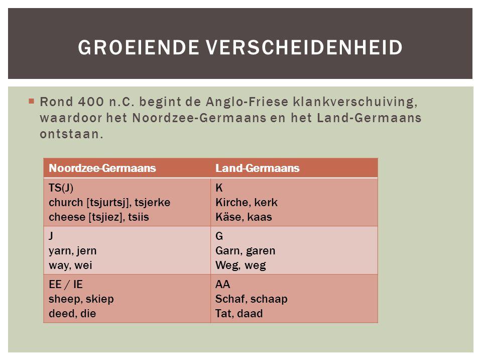  Rond 400 n.C. begint de Anglo-Friese klankverschuiving, waardoor het Noordzee-Germaans en het Land-Germaans ontstaan. GROEIENDE VERSCHEIDENHEID Noor