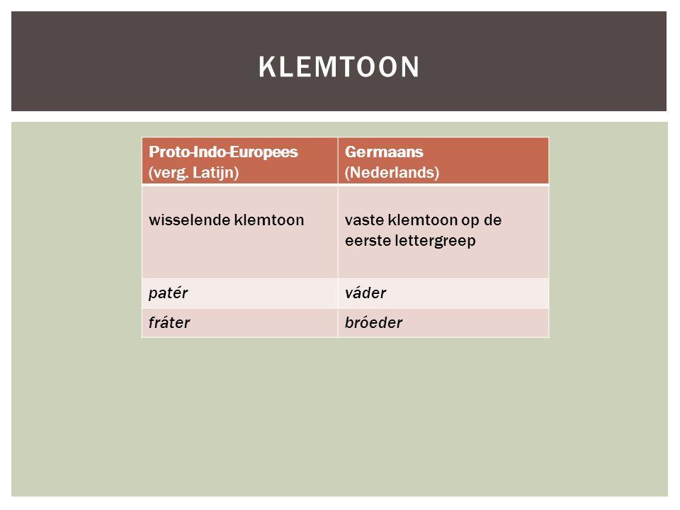 KLEMTOON Proto-Indo-Europees (verg. Latijn) Germaans (Nederlands) wisselende klemtoonvaste klemtoon op de eerste lettergreep patérváder fráterbróeder