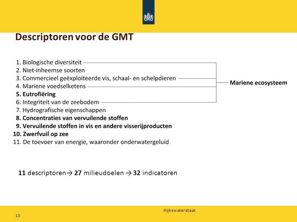 Rijkswaterstaat 13 Descriptoren voor de GMT 11 descriptoren→ 27 milieudoelen → 32 indicatoren