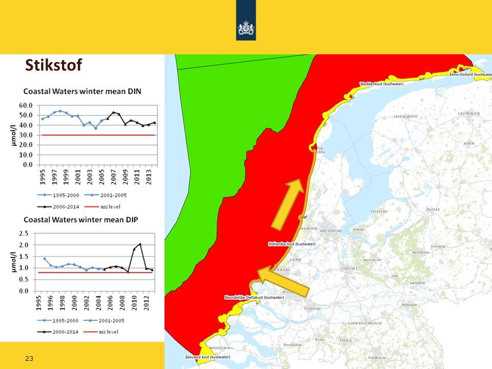 Rijkswaterstaat 23 Stikstof
