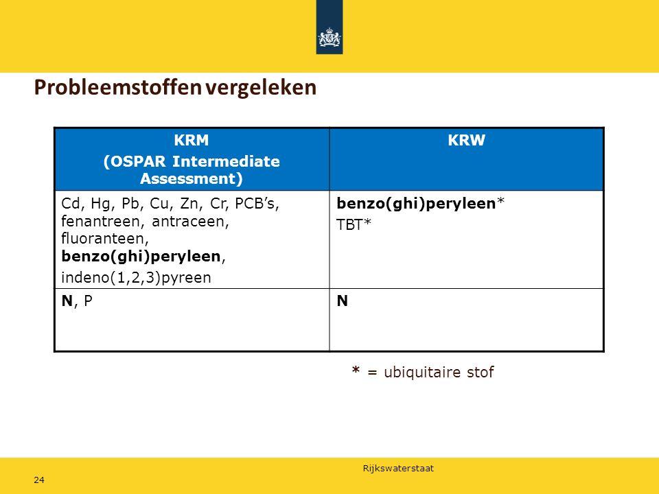 Rijkswaterstaat 24 KRM (OSPAR Intermediate Assessment) KRW Cd, Hg, Pb, Cu, Zn, Cr, PCB's, fenantreen, antraceen, fluoranteen, benzo(ghi)peryleen, inde