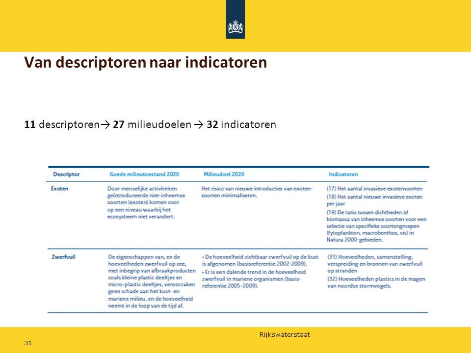 Rijkswaterstaat 31 Van descriptoren naar indicatoren 11 descriptoren→ 27 milieudoelen → 32 indicatoren