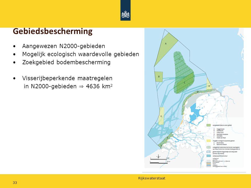 Rijkswaterstaat 33 Gebiedsbescherming