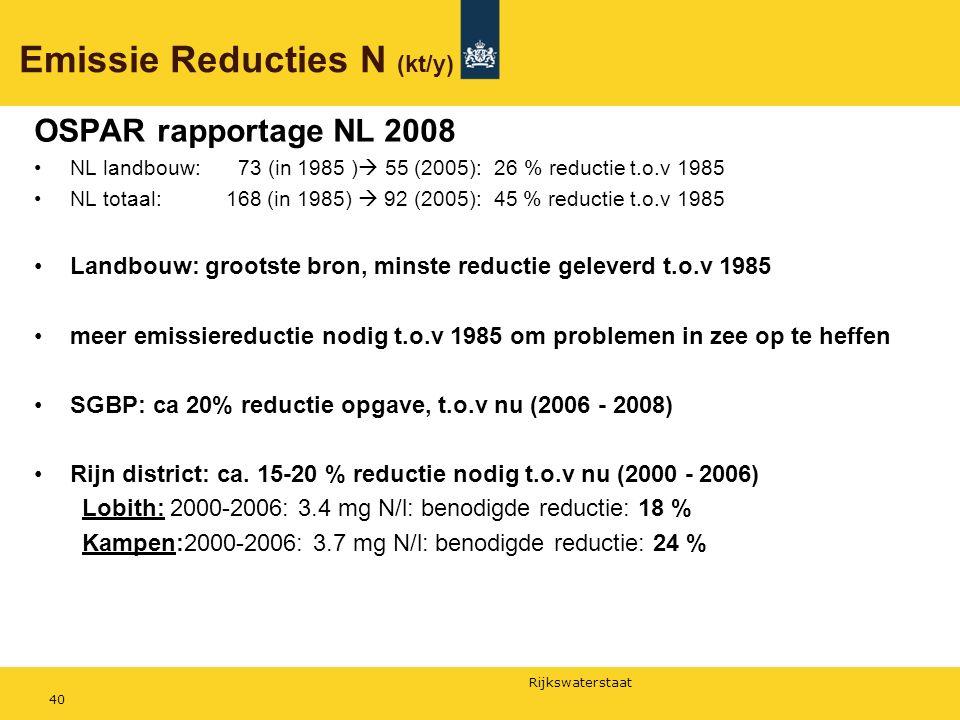Rijkswaterstaat 40 Emissie Reducties N (kt/y) OSPAR rapportage NL 2008 NL landbouw: 73 (in 1985 )  55 (2005): 26 % reductie t.o.v 1985 NL totaal:168