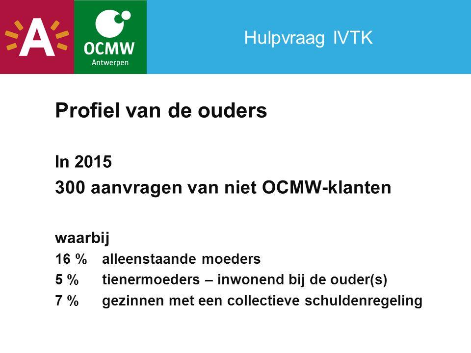 Hulpvraag IVTK Profiel van de ouders In 2015 300 aanvragen van niet OCMW-klanten waarbij 16 % alleenstaande moeders 5 % tienermoeders – inwonend bij d