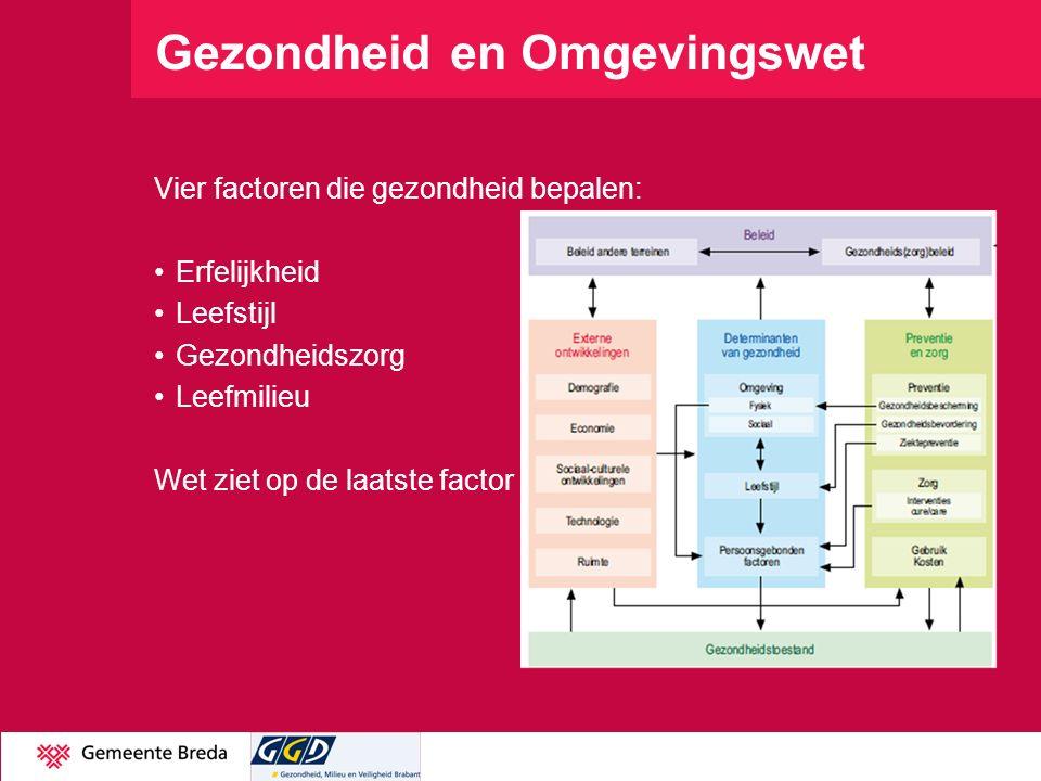 Hoe pak je het aan.Proces: Health deal B5 gemeenten Geerpark (gemeente Breda i.s.m.