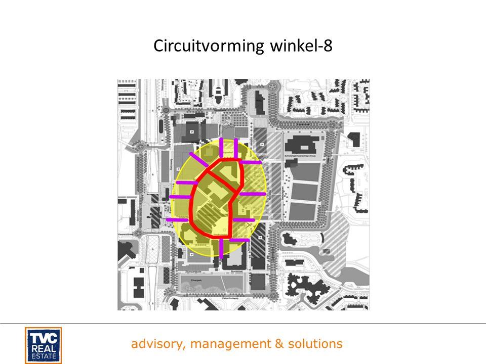 Circuitvorming winkel-8