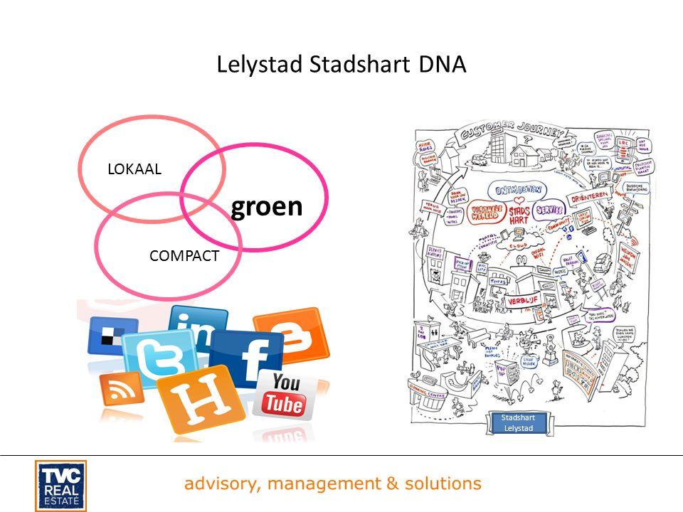 Lelystad Stadshart DNA COMPACT groen LOKAAL Stadshart Lelystad