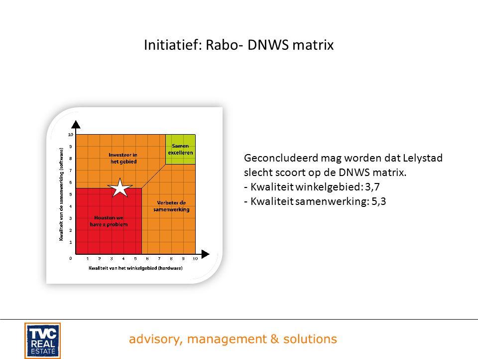 Initiatief: Rabo- DNWS matrix Geconcludeerd mag worden dat Lelystad slecht scoort op de DNWS matrix.